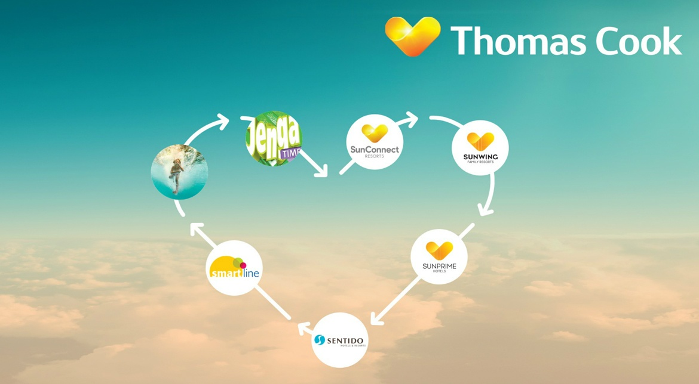 Thomas Cook, Onlinespiel
